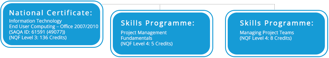 learnership-programme